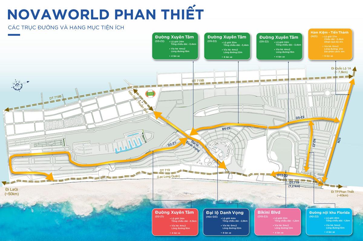 Các trục đường huyết mạch trong dự án nhà phố biệt thự Nova Phan Thiết