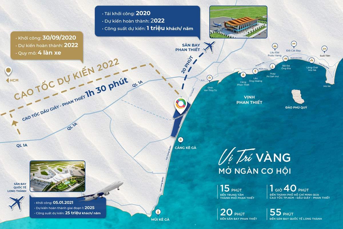 Siêu đô thị Nova World tại Phan Thiết Bình Thuận sở hữu vị trí vàng mở ra hàng ngàn cơ hội đầu tư