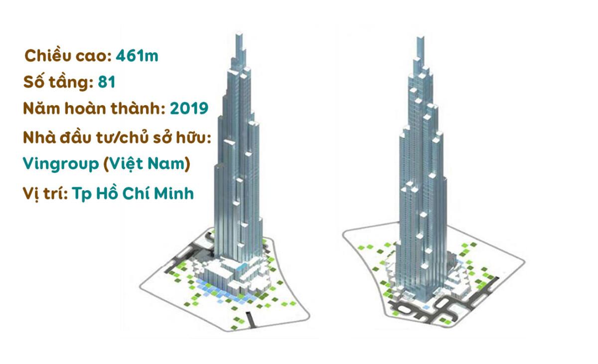 Thông tin tổng quan về tòa Landmark 81 tầng